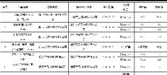2020年7-8月四川省饲料监测不合格产品